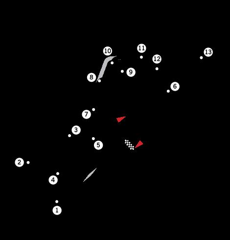 GP Estoril - První tréninky