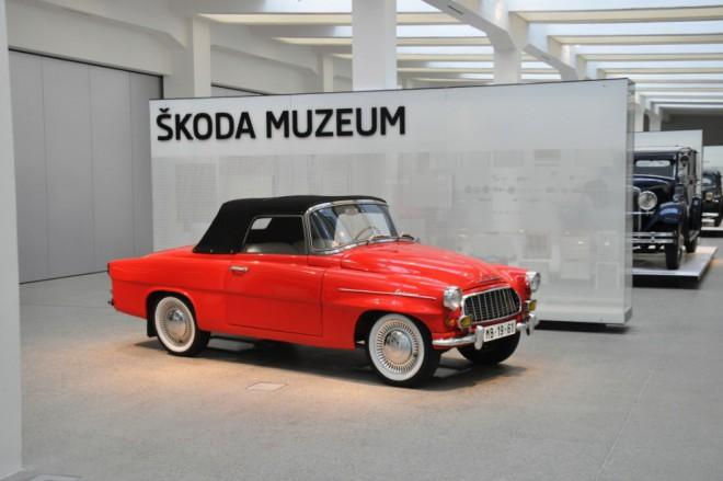 Škoda muzeum opìt otevøeno