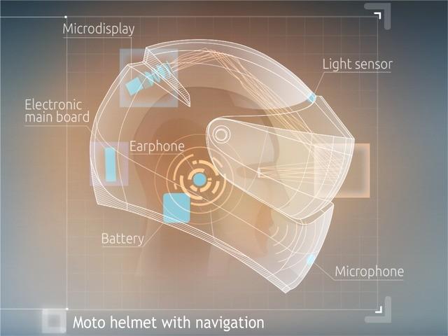 Helma s integrovanou navigací