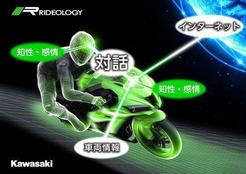Kawasaki pøipravuje Kanjo Engine aneb pokecejte si se svou motorkou